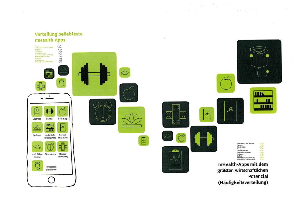 Die Gewinner-Grafik, die für Clutch adaptiert wurde, stammt von Harshitth Manickaratnam und Leon Kegebein.
