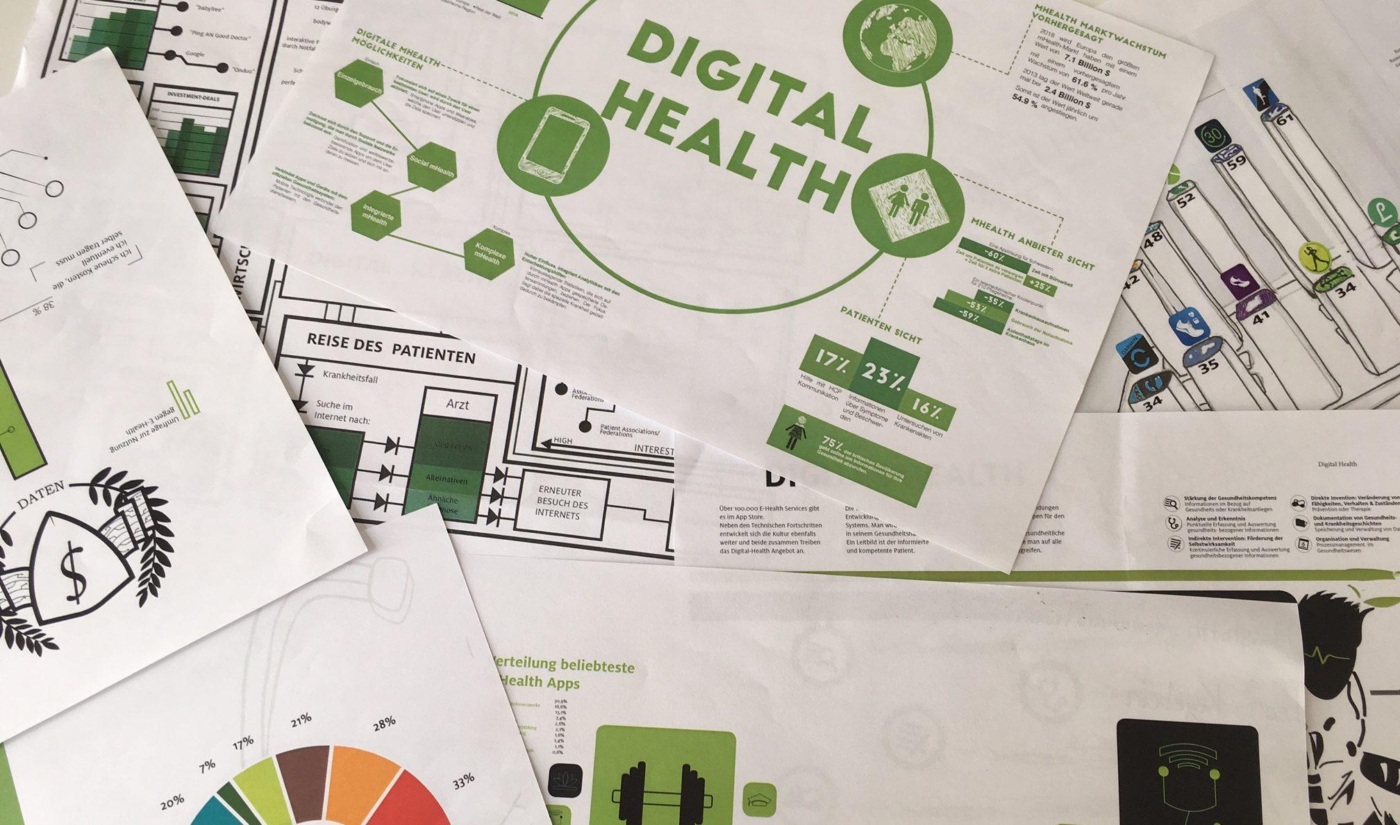 Infografiken E-Health