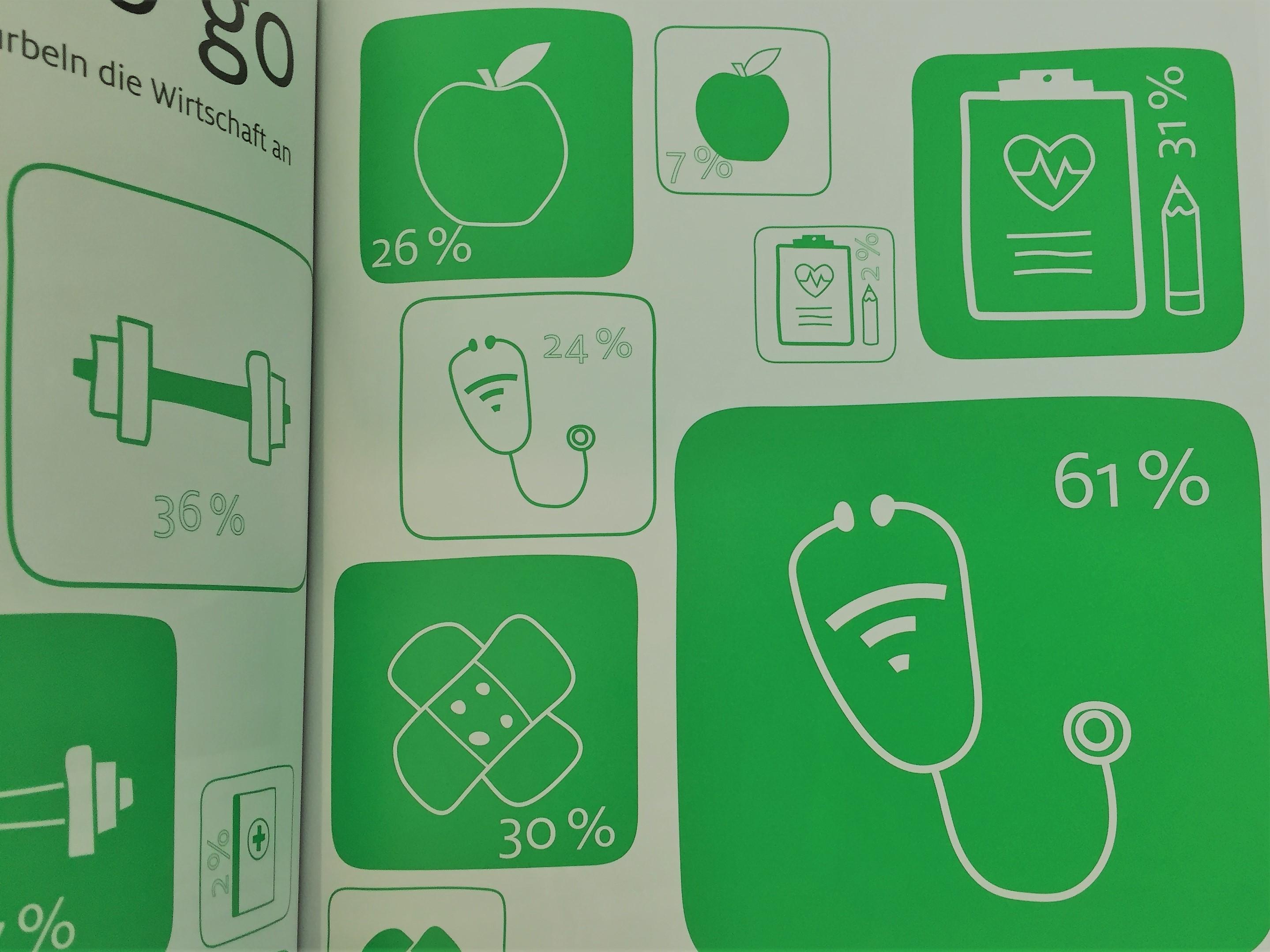 E-Health Clutch