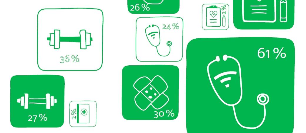 E-Health Apps Clutch Magazin Infografik in Zusammenarbeit mit Macromedia Hochschule