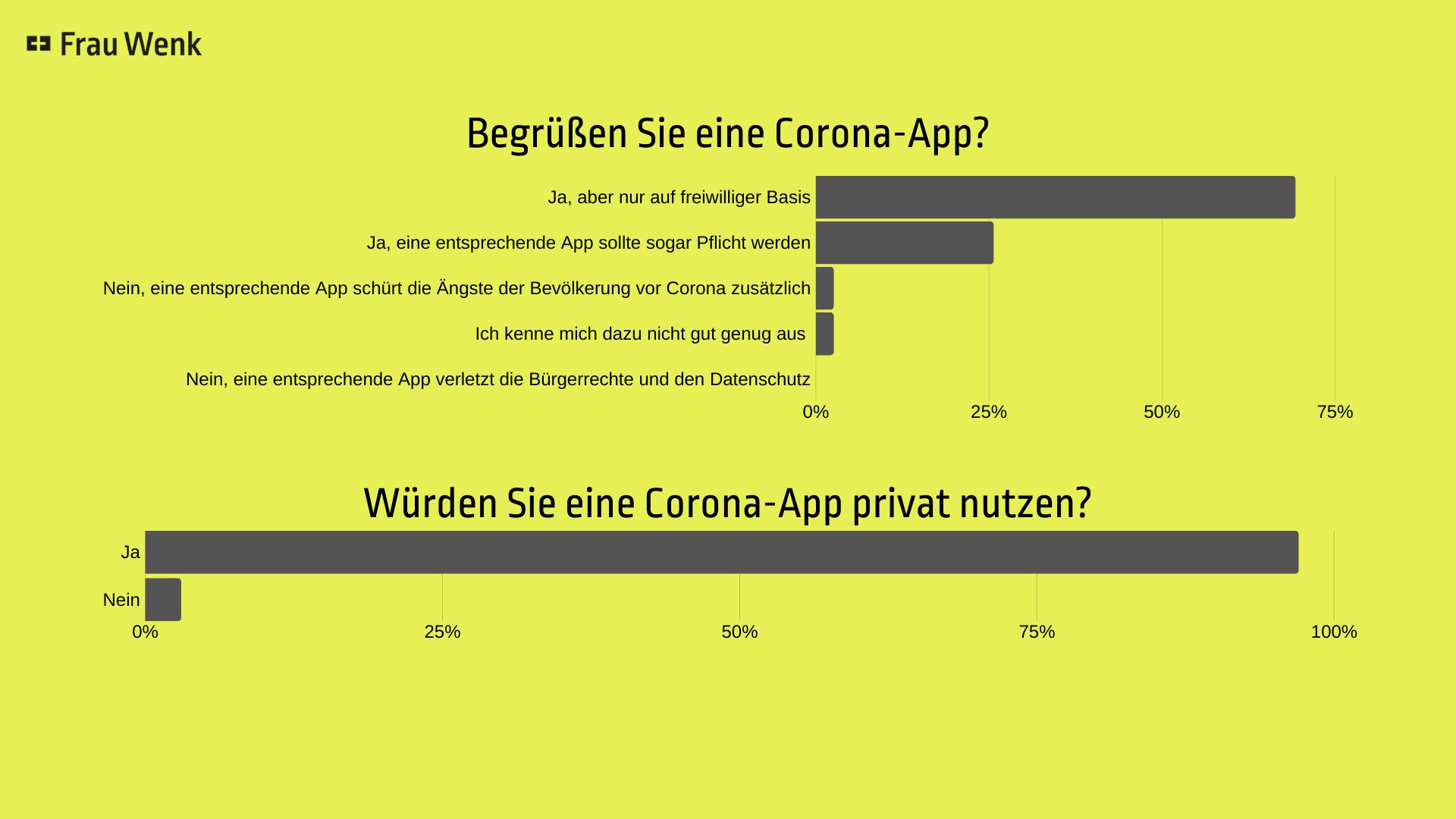Corona App Eine Risikobegegnung